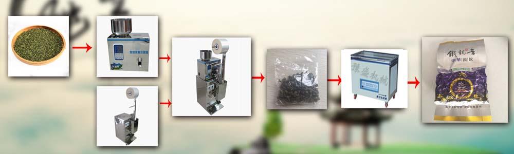 茶叶真空包装机工作流程图